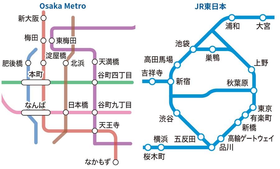 Osaka Metro・JR東日本セット掲出駅