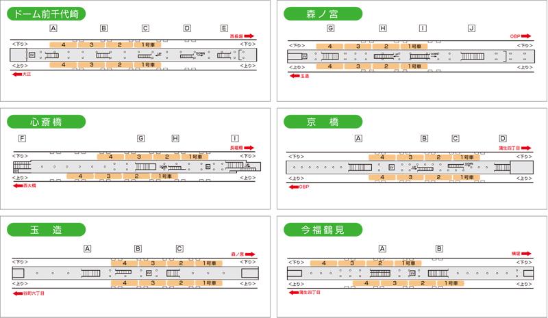 ホームドア・長堀鶴見緑地線掲出位置図